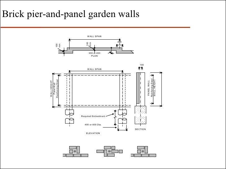 Reinforced Brick Wall Design : Design of reinforced masonry