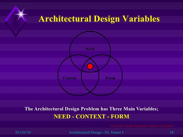 Architectural Design 1 Lectures by Dr. Yasser Mahgoub ...