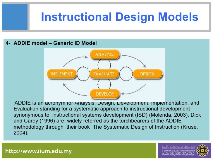 Master thesis in learning design
