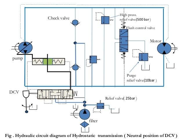 Transmission System Diagram : Design and development of hst transmission system tafe