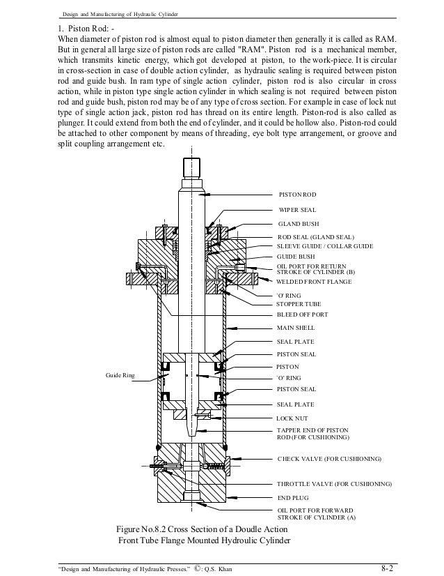 high pressure hydraulic cylinder design pdf