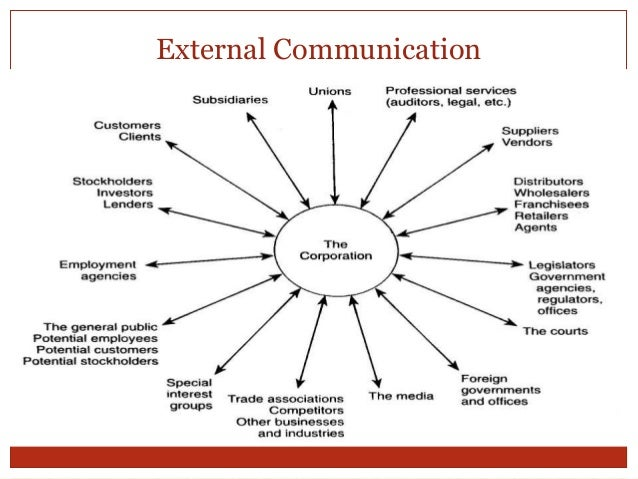 external communication in the organization Apple's internal communications strategy posted on may 2,  the principle behind this strategy is to promote good communication in a.