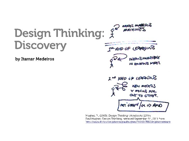 Design Thinking: Discovery