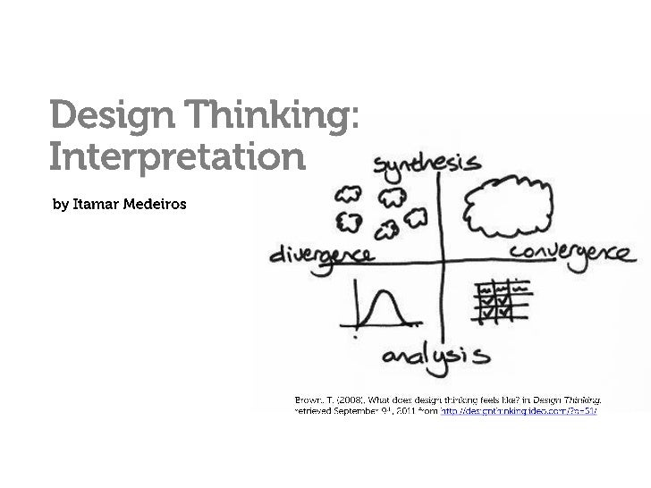 Design Thinking: Interpretation