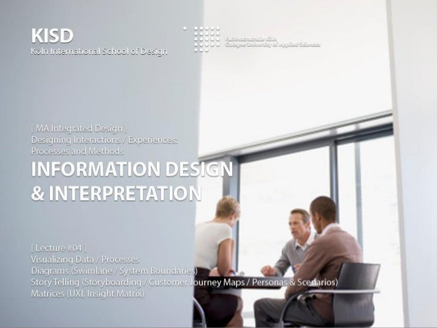 { Designing Interactions: Information Design & Interpretation } Youareat: Introduction » Welcome Designing Interactions: ...