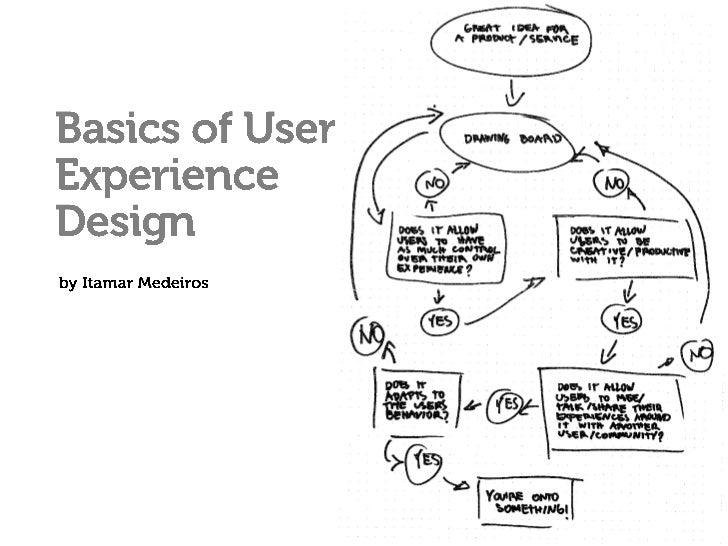 UX Workshops: Basics of User Experience Design