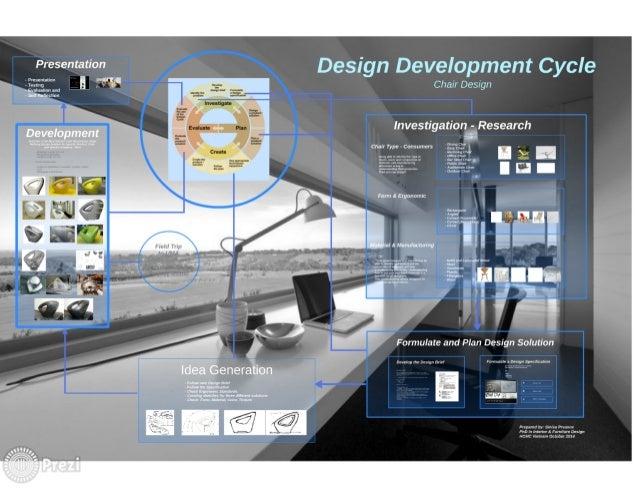 Furniture Design Development Cycle