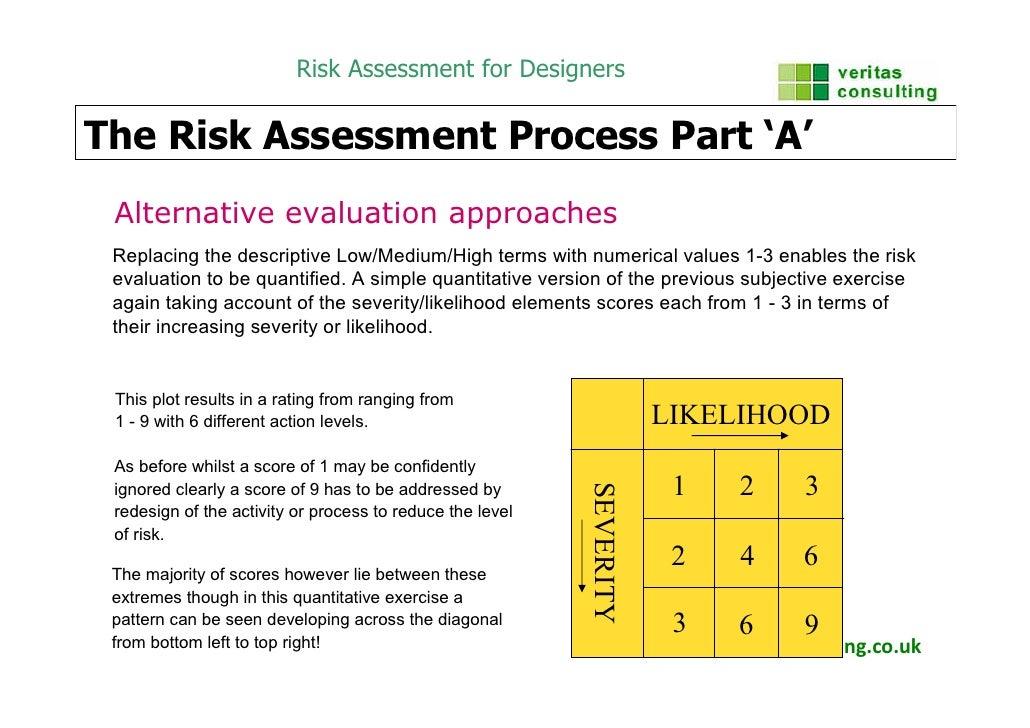 ee risk assessment
