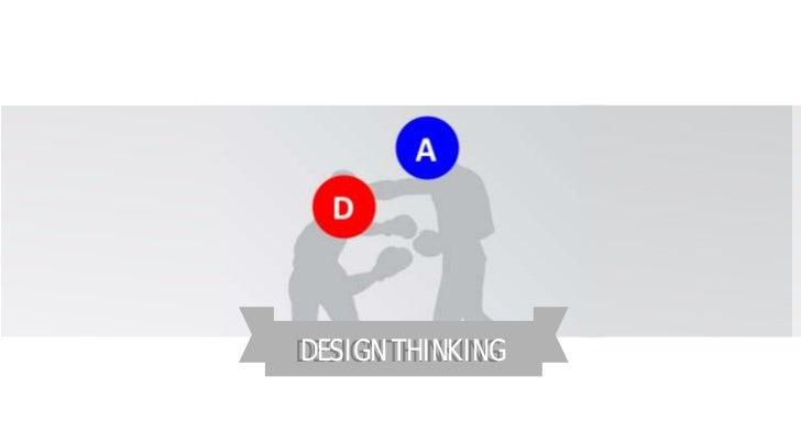 DESIGN THINKINGDESIGN THINKING