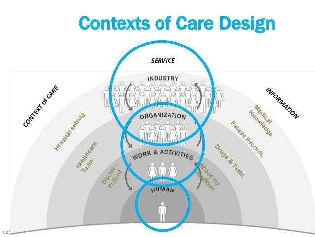 Design For Care Toronto Launch