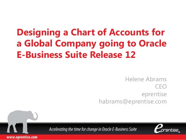 Designing a Chart of Accounts for a Global Company going to Oracle E-Business Suite Release 12 Helene Abrams CEO eprentise...