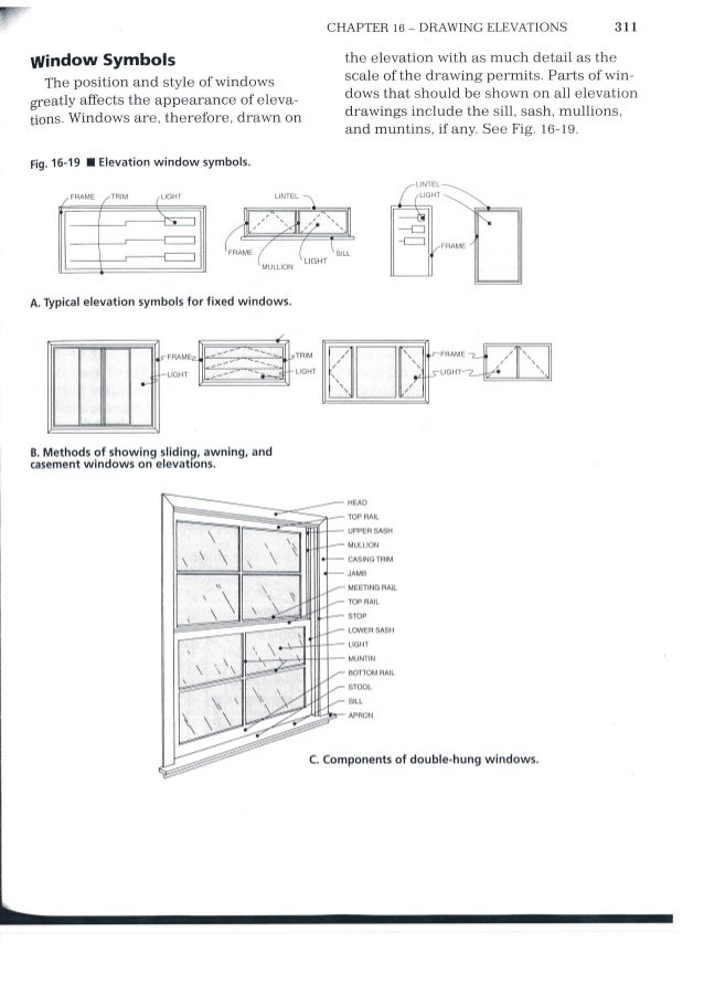 Awning Window Elevation : Designing drawing elevations