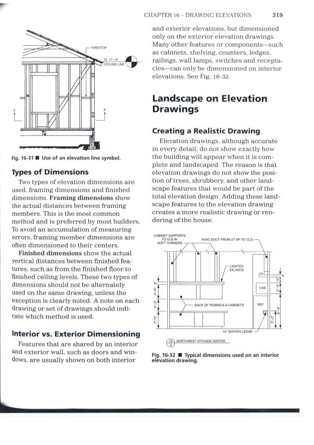 Designing Amp Drawing Elevations