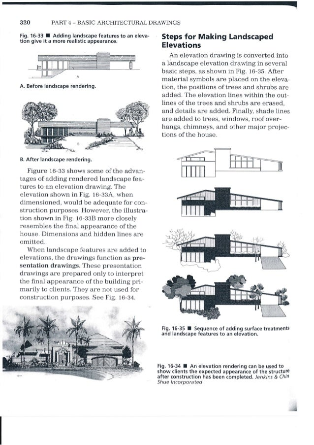 Basic Architectural Drawings Designing-drawing-elevations