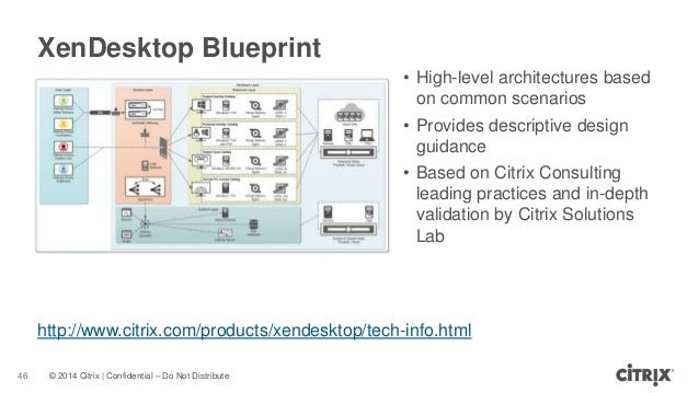 Xendesktop 6 architecture diagram xendesktop free engine for Xenapp 6 5 architecture