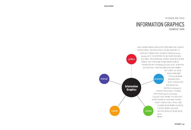 SPECIAL REPORT                      INFORMATION GRAPHICS                                     DESIGNNET | 081