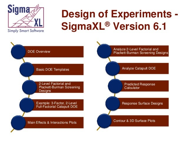 Design of Experiments SigmaXL® Version 6.1 DOE Overview  Basic DOE Templates  2-Level Factorial and Plackett-Burman Screen...