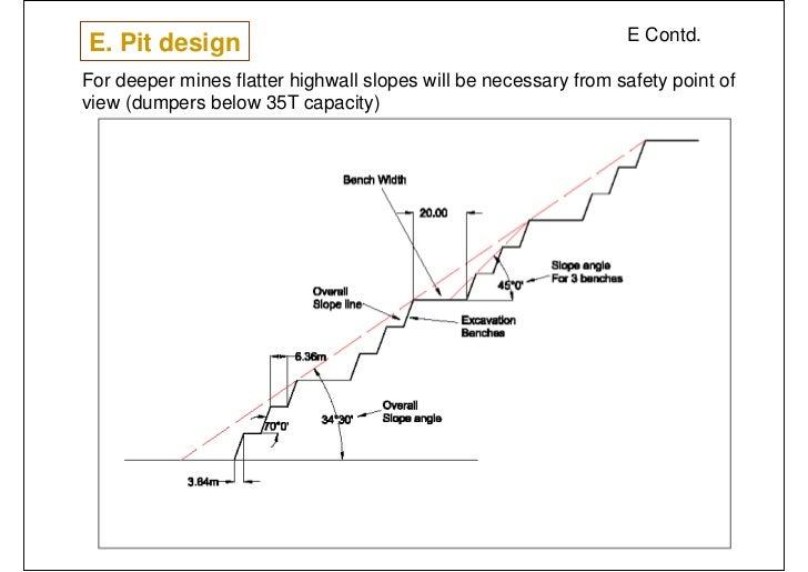 Design Of Openpit Mining