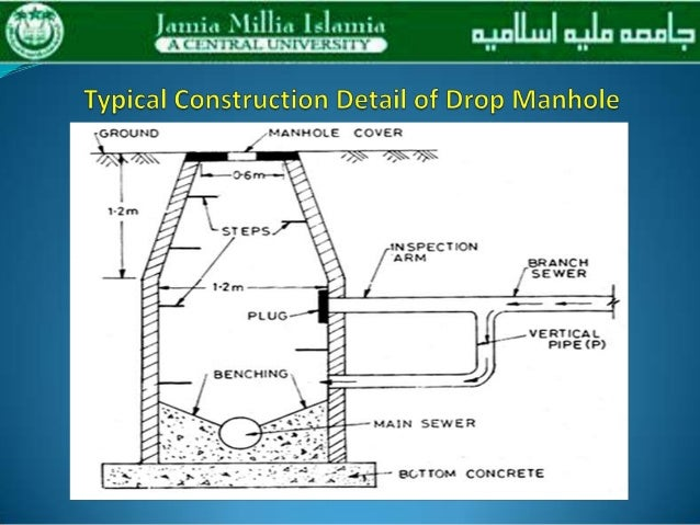 Design Of Sewerage Collection System And Cost Estimation