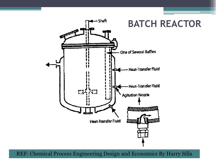 how to make extreme reactor