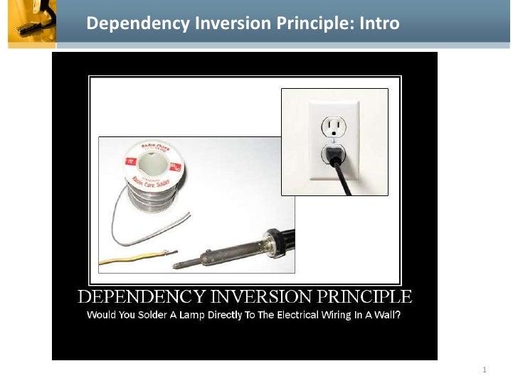Dependency Inversion Principle: Intro<br />1<br />