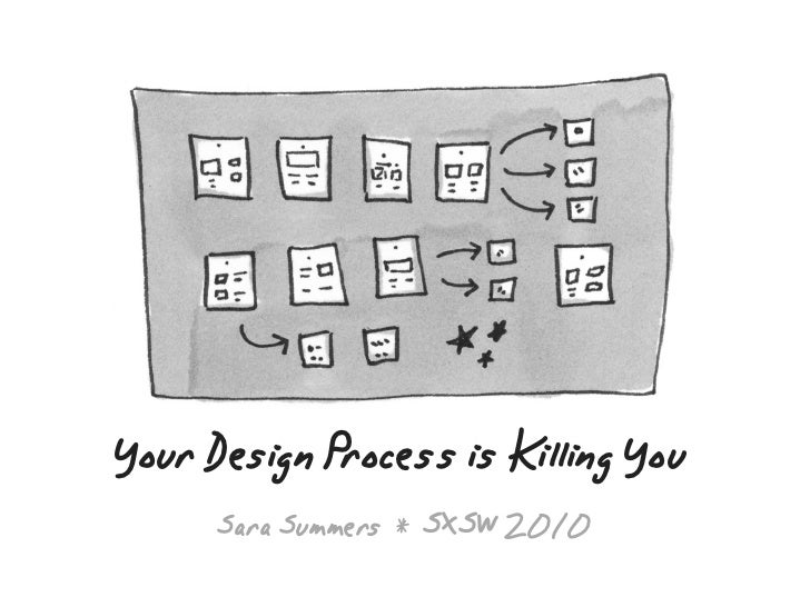 Your Design Process is Killing You       Sara Summers * SXSW 2010