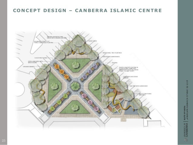 Landscape design research report for Garden design ideas canberra