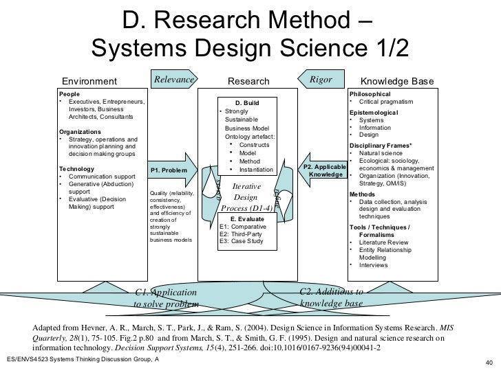 Natural Systems Perspectives On Organizations