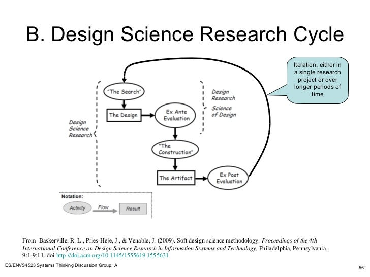 Design science, systems thinking and ontologies summary ...