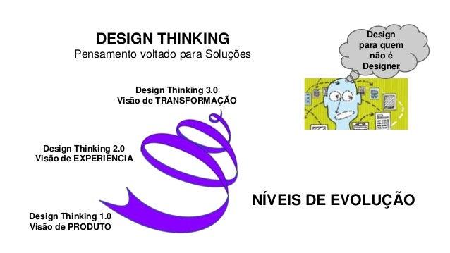 DESIGN THINKING Pensamento voltado para Soluções Design para quem não é Designer Design Thinking 1.0 Visão de PRODUTO Desi...