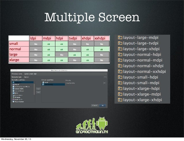how to create multiple screen in android