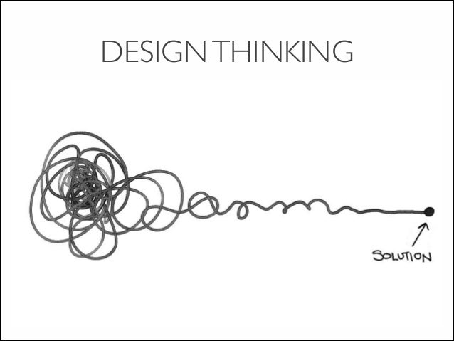 Desing thinking Approach