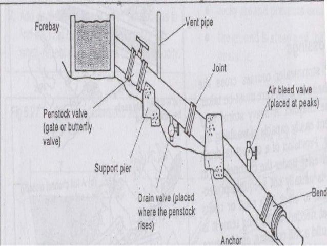 Desin of penstock pipe ppt