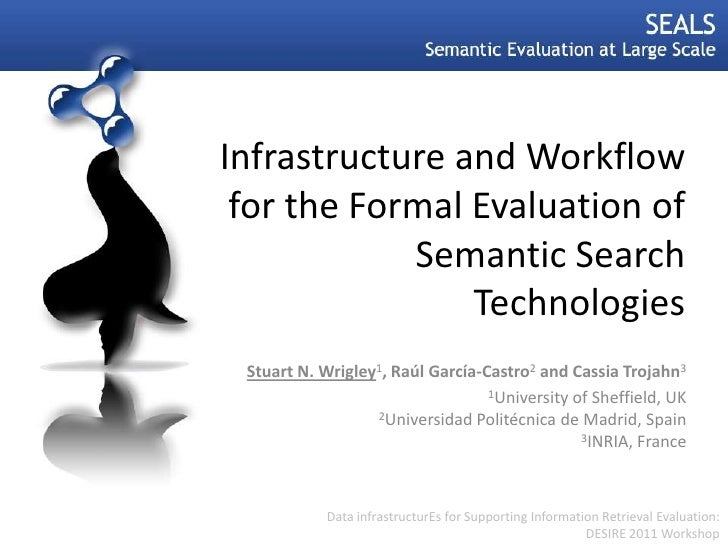 Infrastructure and Workflow for the Formal Evaluation of            Semantic Search                Technologies Stuart N. ...
