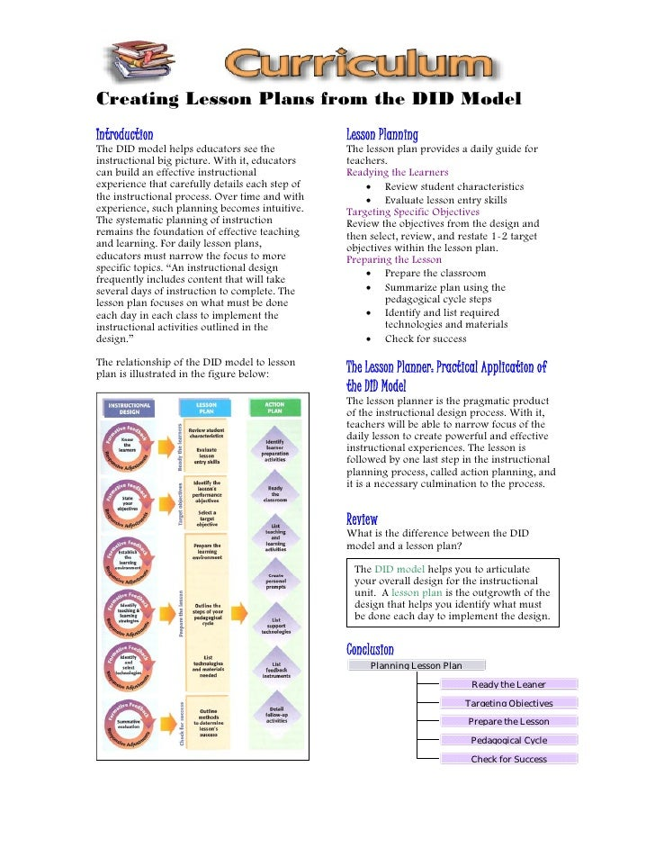 Creating Lesson Plans from the DID Model Introduction                                     Lesson Planning The DID model he...
