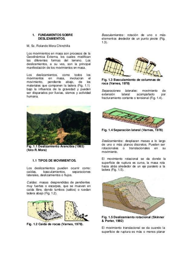 1. FUNDAMENTOS SOBRE DESLIZAMIENTOS. M. Sc. Rolando Mora Chinchilla Los movimientos en masa son procesos de la Geodinámica...