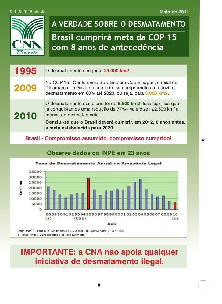 CNA - A verdade sobre o desmatamento