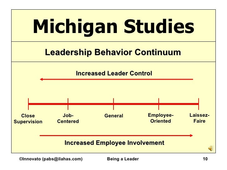 leadership and behaviour styles Organizational behavior leadership - learn organizational behavior starting from introduction, determinants, concepts leadership styles.