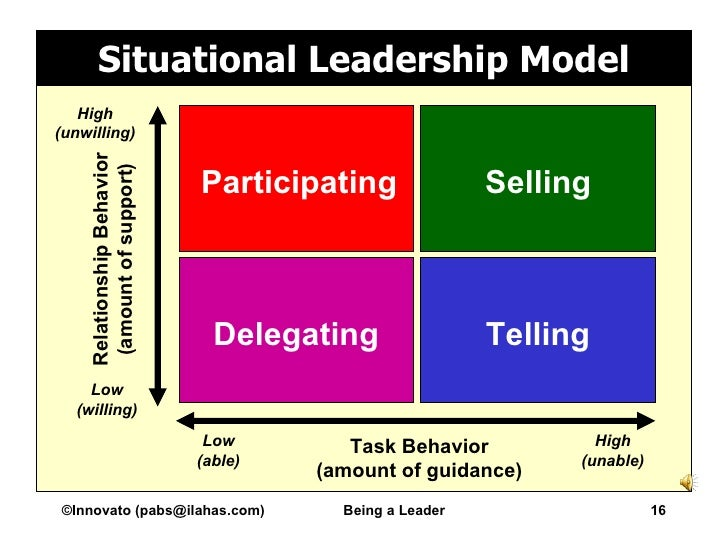 jeanne lewis essay situational leadership Clive staples lewis in staples essay he shows us what jane lewsi case study - the situational leadership model and the jeanne simmons.