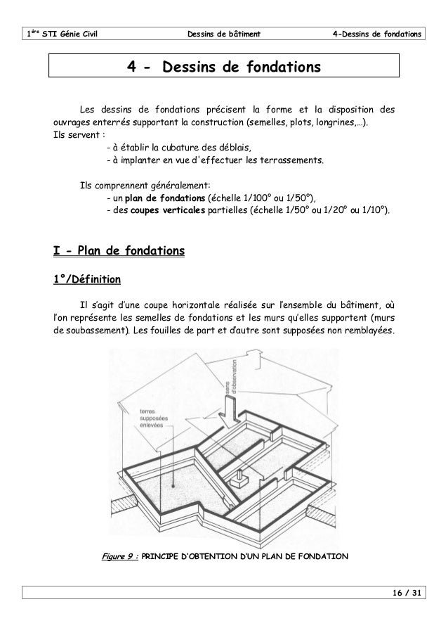1ère STI Génie Civil  Dessins de bâtiment  4-Dessins de fondations  4 - Dessins de fondations Les dessins de fondations pr...