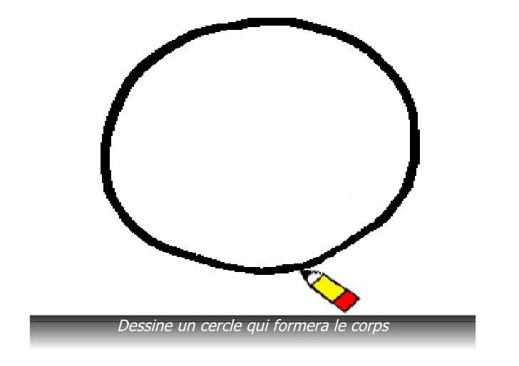 Dessine un cercle qui formera le corps