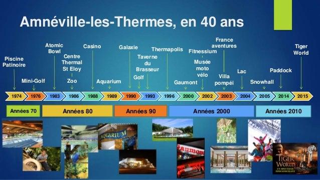 Amnéville-les-Thermes, en 40 ans 1974 1976 1983 1986 1988 1989 1990 1993 1996 2000 2002 2003 2004 2005 2014 2015 Années 70...