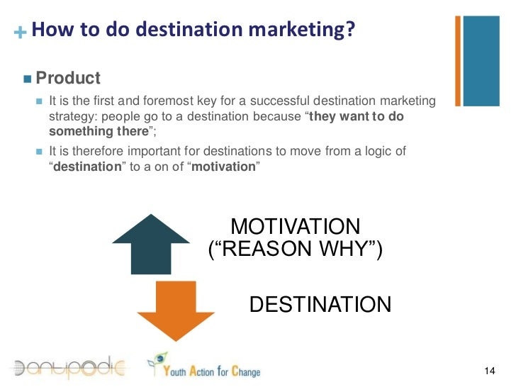 destination marketing plan Destination marketing is meeting destination management in  which include  logistics planning, entertainment and venue selection, f&b, and.