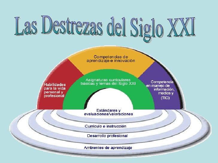 http://image.slidesharecdn.com/destrezasdelsigloxxi-091023223033-phpapp01/95/destrezas-del-siglo-xxi-1-728.jpg?cb=1256355775
