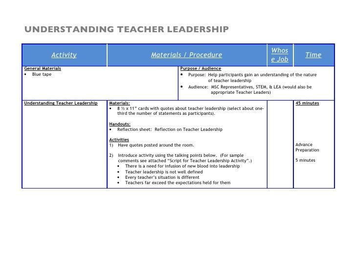 UNDERSTANDING TEACHER LEADERSHIP                                                                                          ...
