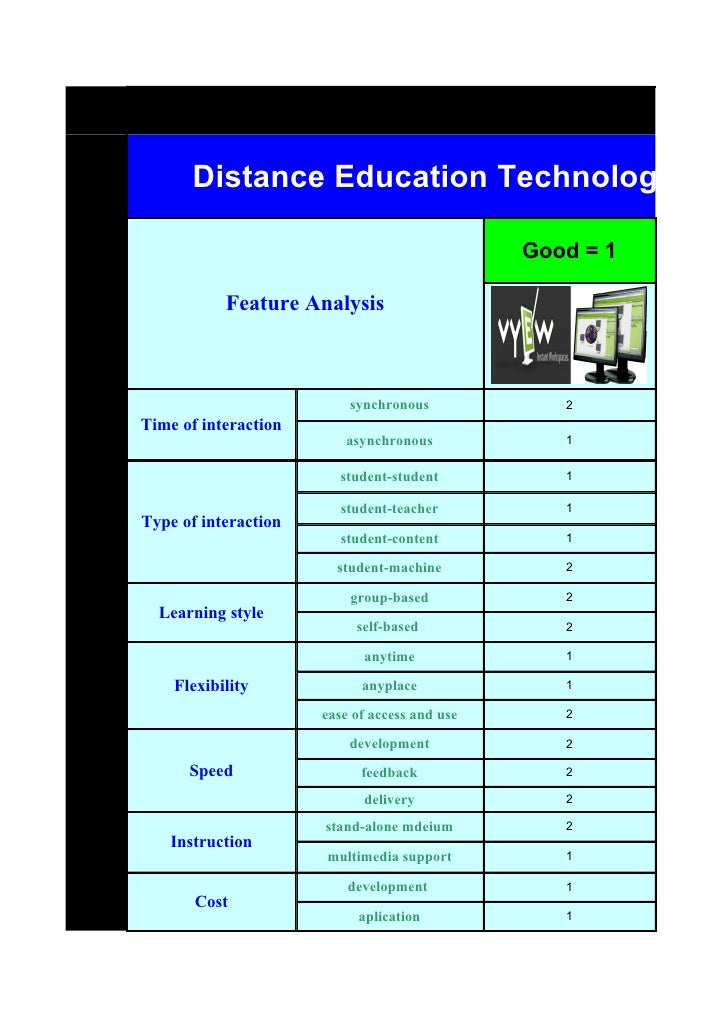 Distance Education Technologies C                                                 Good = 1             Feature Analysis   ...