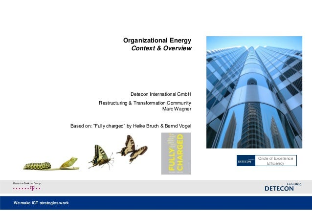 Organizational Energy                                                       Context & Overview                            ...