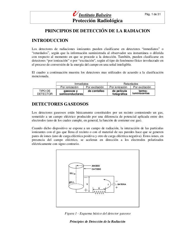 Instituto Balseiro                                Pág. 1 de 31                                  Protección Radiológica    ...