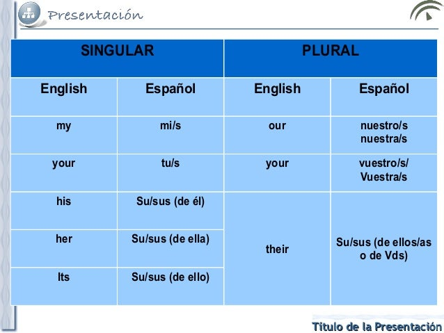 Possessives And Plurals Worksheet : ABITLIKETHIS