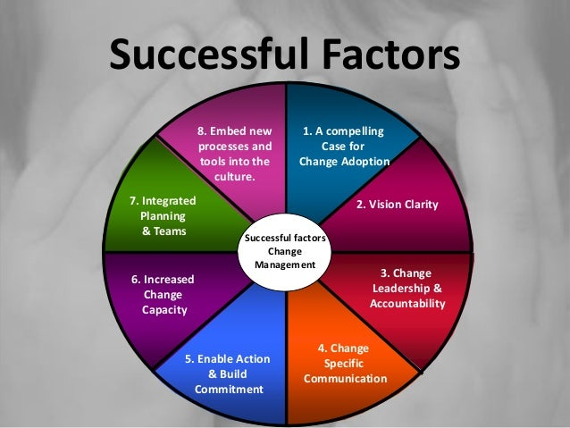 the process of successful change In a successful change initiative is an order thus, j kotter describes the same process of change by going through the eight steps that people need to do to work and.